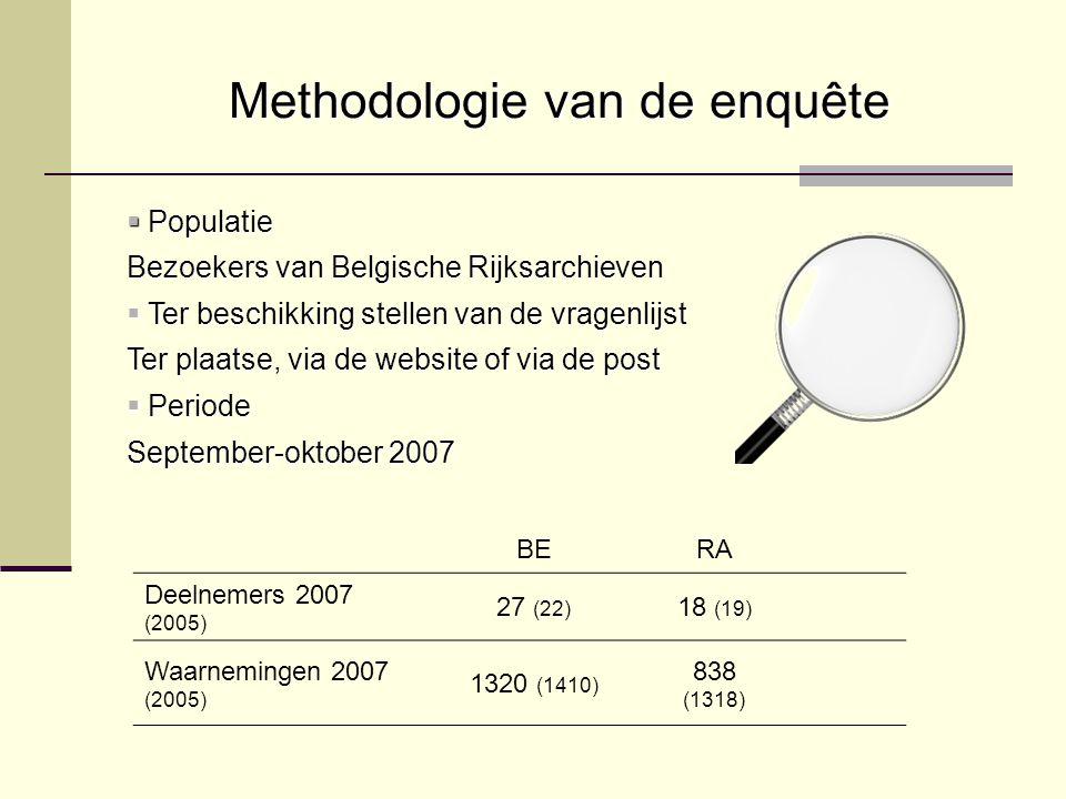 Methodologie van de enquête  Populatie Bezoekers van Belgische Rijksarchieven  Ter beschikking stellen van de vragenlijst Ter plaatse, via de website of via de post  Periode September-oktober 2007 BERA Deelnemers 2007 (2005) 27 (22) 18 (19) Waarnemingen 2007 (2005) 1320 (1410) 838 (1318)