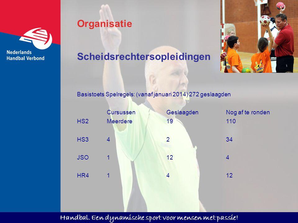 Handbal. Een dynamische sport voor mensen met passie! Scheidsrechtersopleidingen Basistoets Spelregels: (vanaf januari 2014) 272 geslaagden CursussenG