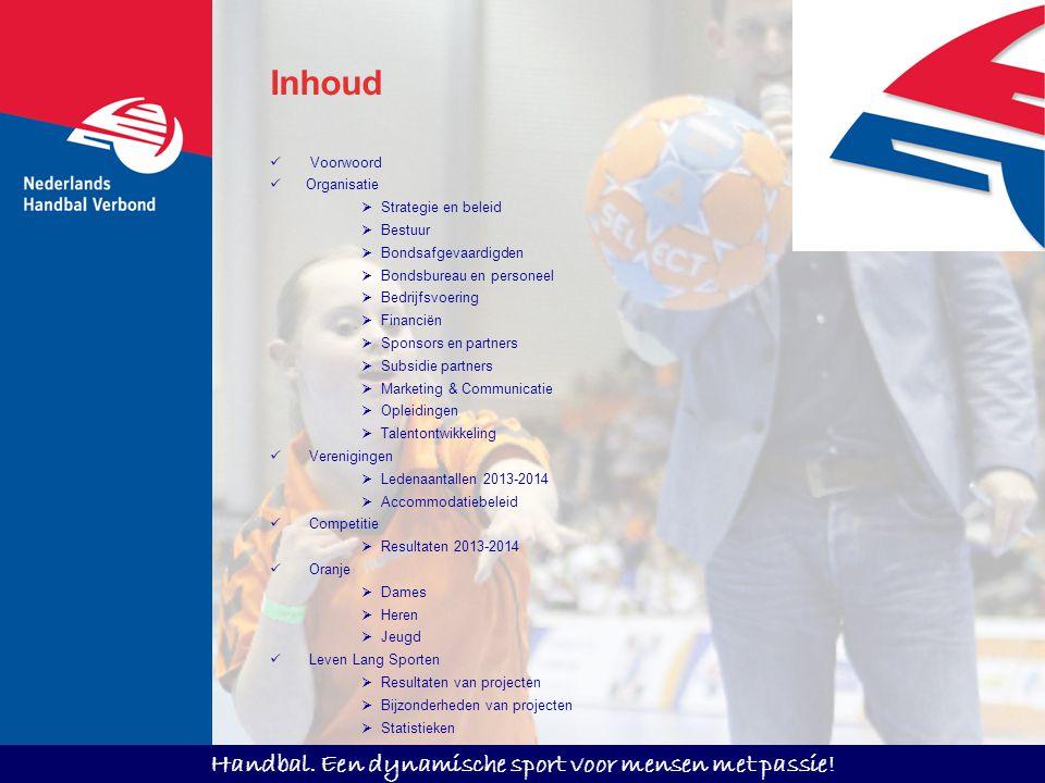 Handbal. Een dynamische sport voor mensen met passie! Inhoud Voorwoord Organisatie  Strategie en beleid  Bestuur  Bondsafgevaardigden  Bondsbureau