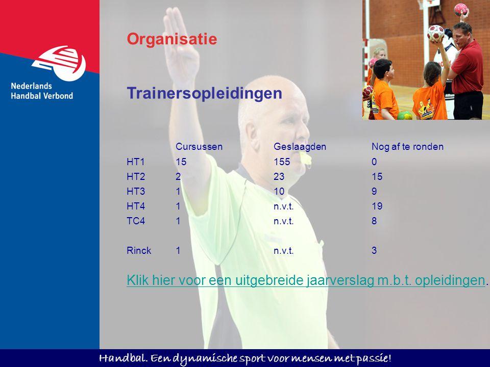 Handbal. Een dynamische sport voor mensen met passie! Trainersopleidingen CursussenGeslaagdenNog af te ronden HT1151550 HT222315 HT31109 HT41n.v.t.19