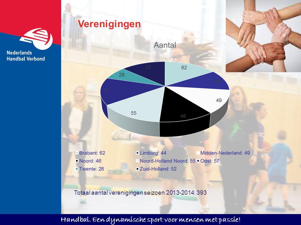 Handbal. Een dynamische sport voor mensen met passie! Totaal aantal verenigingen seizoen 2013-2014: 393 Verenigingen