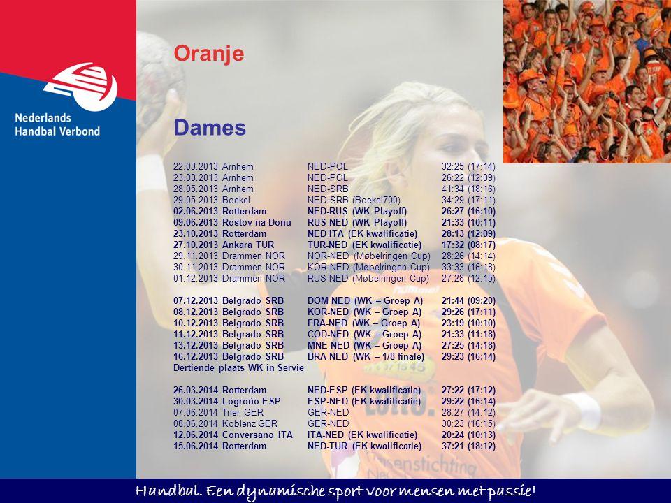 Handbal. Een dynamische sport voor mensen met passie! Oranje Dames 22.03.2013 Arnhem NED-POL32:25 (17:14) 23.03.2013 Arnhem NED-POL26:22 (12:09) 28.05
