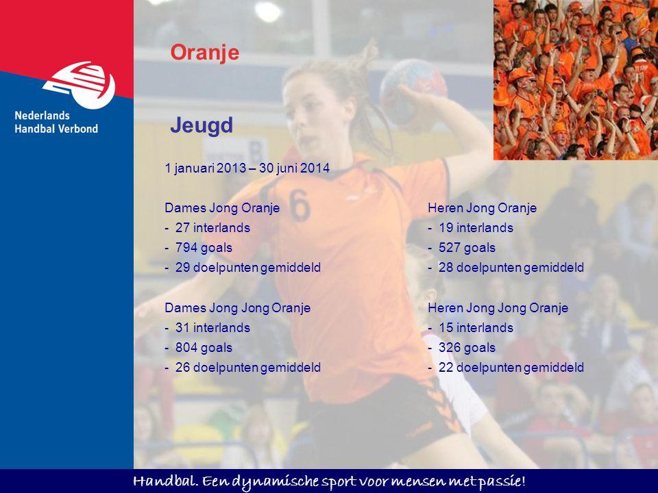 Handbal. Een dynamische sport voor mensen met passie! Oranje Jeugd 1 januari 2013 – 30 juni 2014 Dames Jong OranjeHeren Jong Oranje - 27 interlands- 1