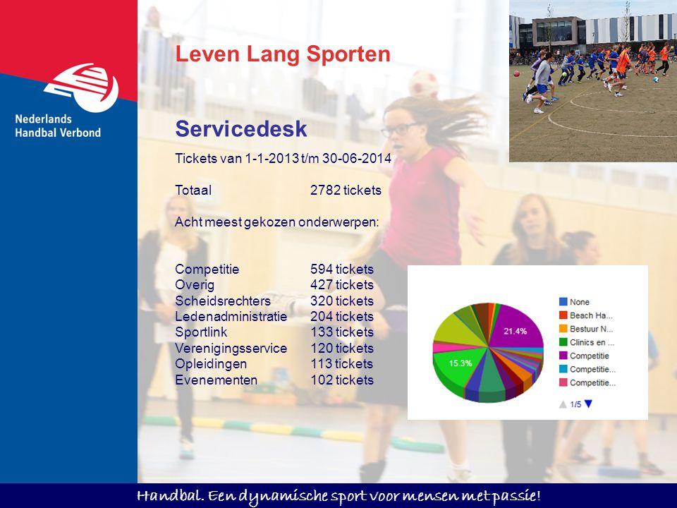 Handbal. Een dynamische sport voor mensen met passie! Leven Lang Sporten Tickets van 1-1-2013 t/m 30-06-2014 Totaal 2782 tickets Acht meest gekozen on