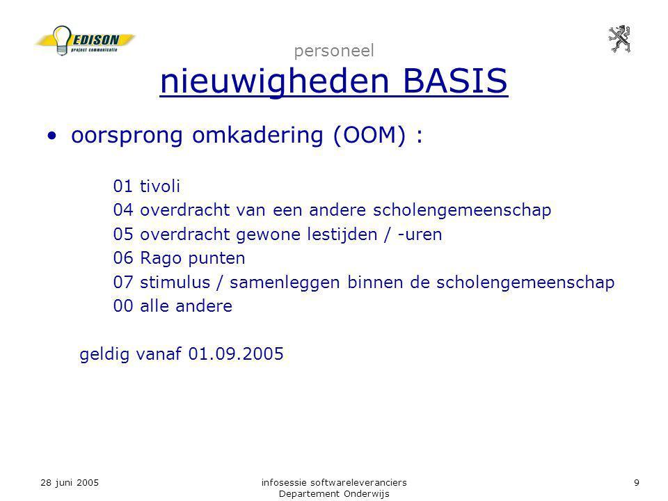 28 juni 2005infosessie softwareleveranciers Departement Onderwijs 9 personeel nieuwigheden BASIS oorsprong omkadering (OOM) : 01 tivoli 04 overdracht