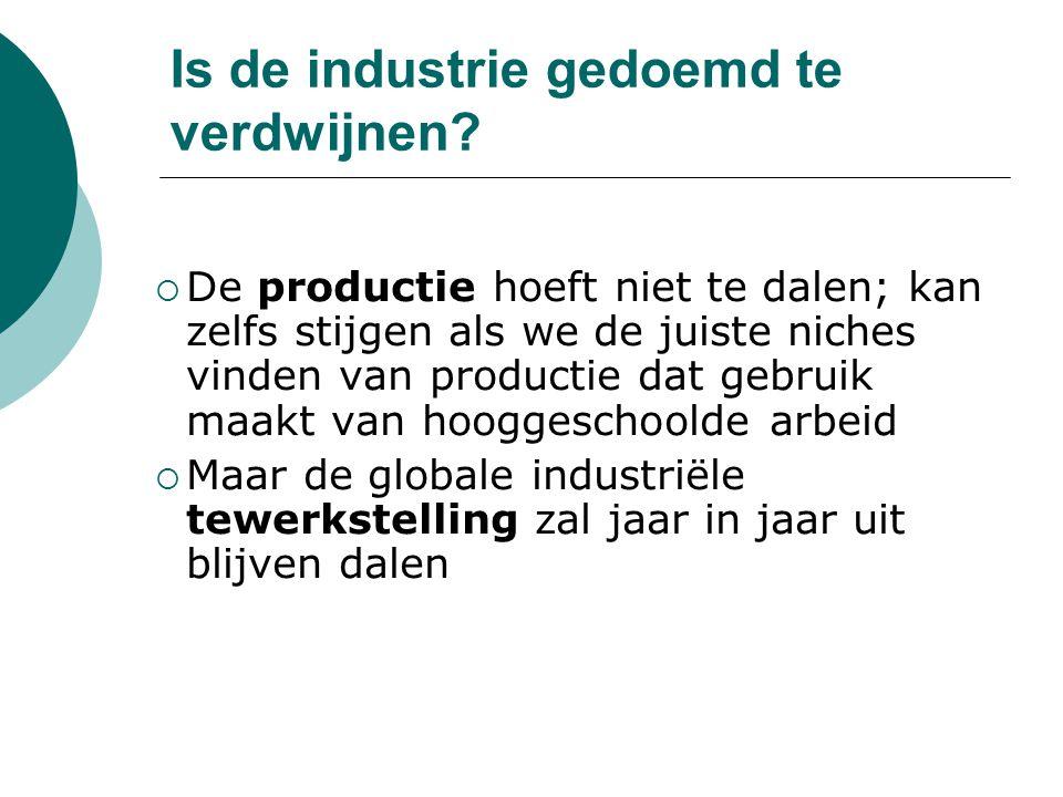 Is de industrie gedoemd te verdwijnen.