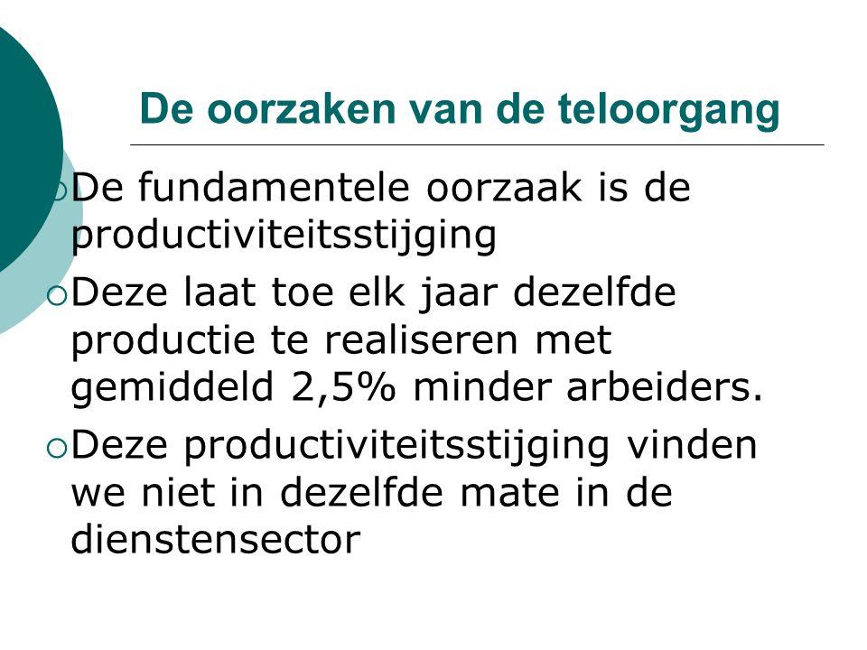 De oorzaken van de teloorgang  De fundamentele oorzaak is de productiviteitsstijging  Deze laat toe elk jaar dezelfde productie te realiseren met gemiddeld 2,5% minder arbeiders.