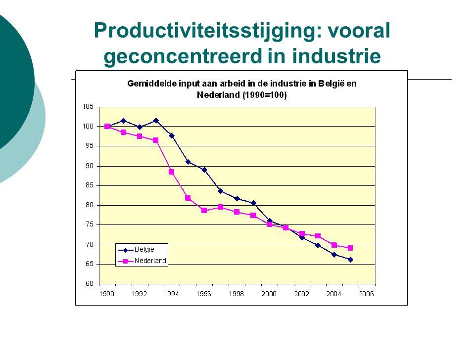  Degenen die hun job behouden hebben een hogere productiviteit en dus een hoger loon  De causaliteit gaat dus van productiviteit naar lonen  De oorzaak van de afbouw van de industriële tewerkstelling is dus de productiviteitsgroei  Dat is ook de reden waarom het aantal jobs in de automobielsector zal blijven dalen