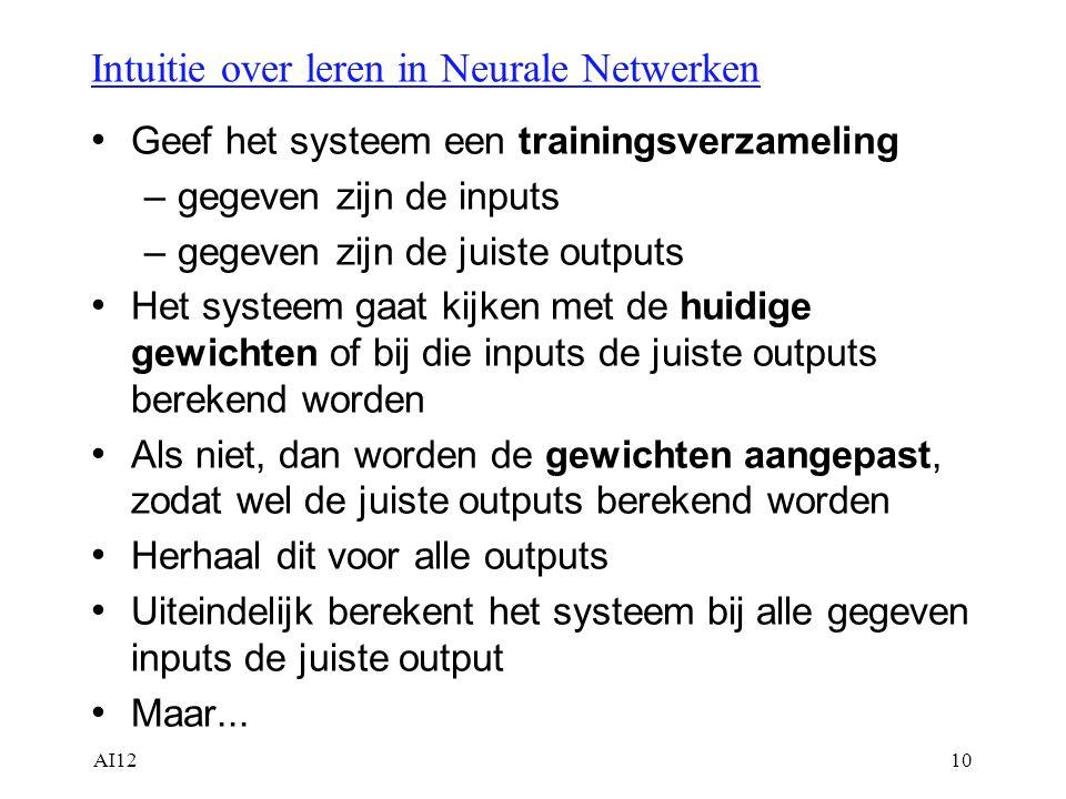 AI1210 Intuitie over leren in Neurale Netwerken Geef het systeem een trainingsverzameling –gegeven zijn de inputs –gegeven zijn de juiste outputs Het