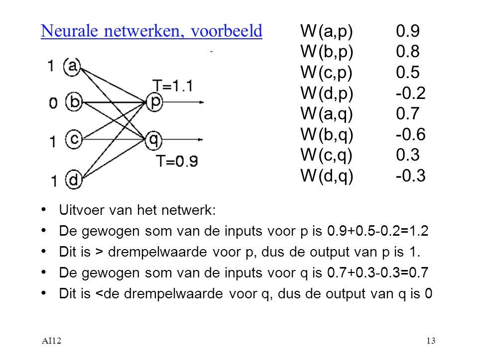 AI1213 Neurale netwerken, voorbeeld Uitvoer van het netwerk: De gewogen som van de inputs voor p is 0.9+0.5-0.2=1.2 Dit is > drempelwaarde voor p, dus