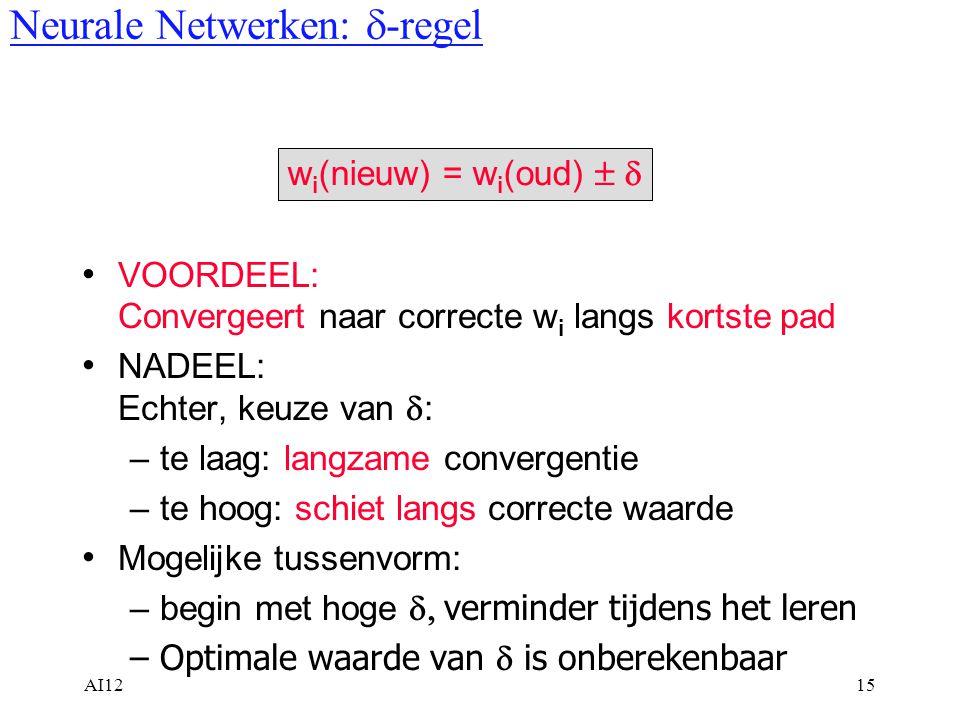 AI1215 Neurale Netwerken:  -regel w i (nieuw) = w i (oud)   VOORDEEL: Convergeert naar correcte w i langs kortste pad NADEEL: Echter, keuze van  :