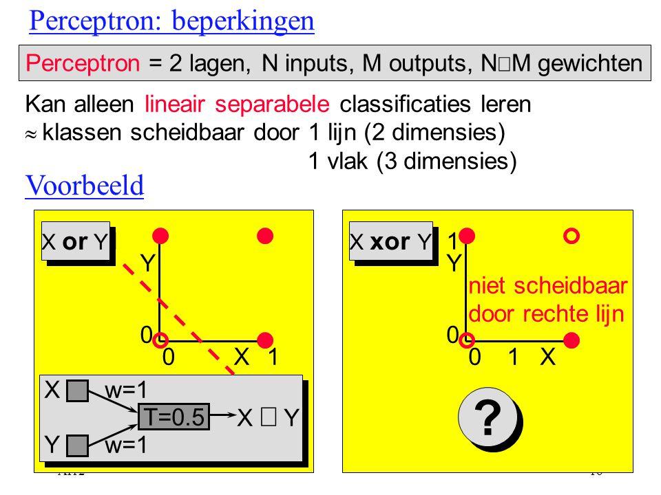 AI1216 Perceptron: beperkingen Perceptron = 2 lagen, N inputs, M outputs, N  M gewichten Kan alleen lineair separabele classificaties leren  klasse