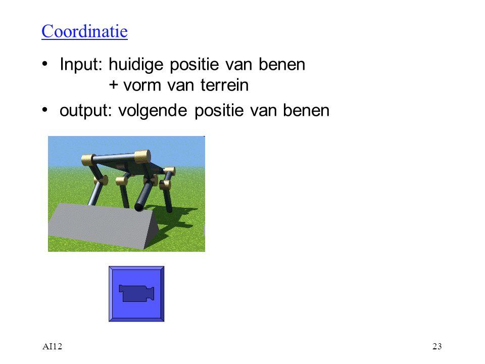 AI1223 Coordinatie Input: huidige positie van benen + vorm van terrein output: volgende positie van benen