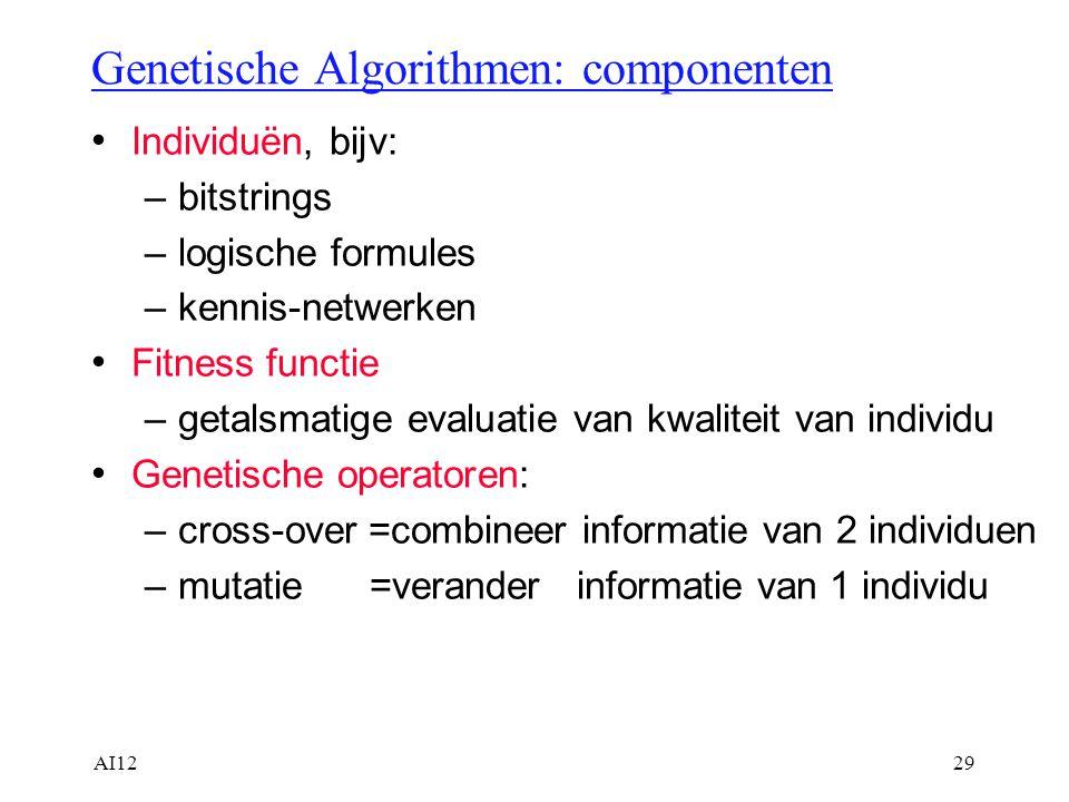 AI1229 Genetische Algorithmen: componenten Individuën, bijv: –bitstrings –logische formules –kennis-netwerken Fitness functie –getalsmatige evaluatie