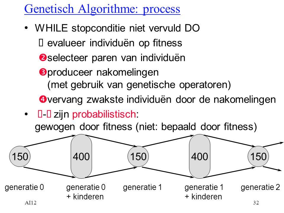 AI1232 Genetisch Algorithme: process WHILEstopconditie niet vervuld DO  evalueer individuën op fitness  selecteer paren van individuën  produceer n