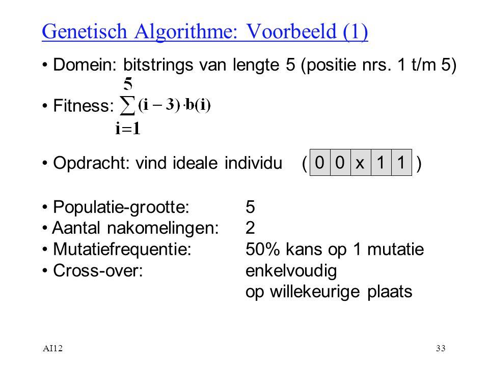 AI1233 Genetisch Algorithme: Voorbeeld (1) Domein: bitstrings van lengte 5 (positie nrs. 1 t/m 5) Fitness: Opdracht: vind ideale individu 0x110 () Pop