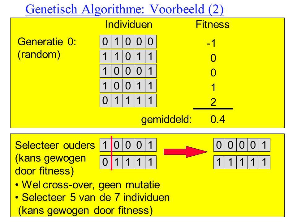 AI1234 Genetisch Algorithme: Voorbeeld (2) Generatie 0: (random) IndividuenFitness 10000 10111 0 00011 0 00111 1 11110 2 gemiddeld:0.4 Selecteer ouder