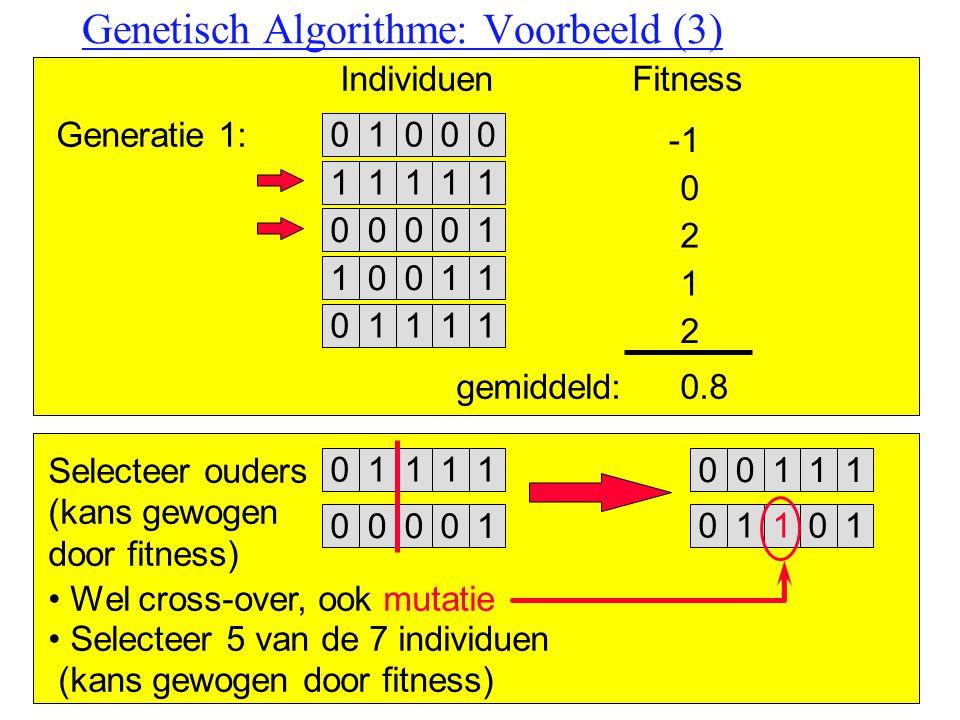 AI1235 Genetisch Algorithme: Voorbeeld (3) Generatie 1: 100000011111110 IndividuenFitness 1 2 11111 0 00010 2 gemiddeld:0.8 Selecteer ouders (kans gew