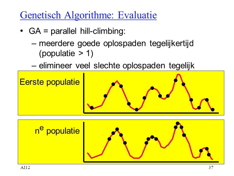 AI1237 Genetisch Algorithme: Evaluatie GA = parallel hill-climbing: –meerdere goede oplospaden tegelijkertijd (populatie > 1) –elimineer veel slechte
