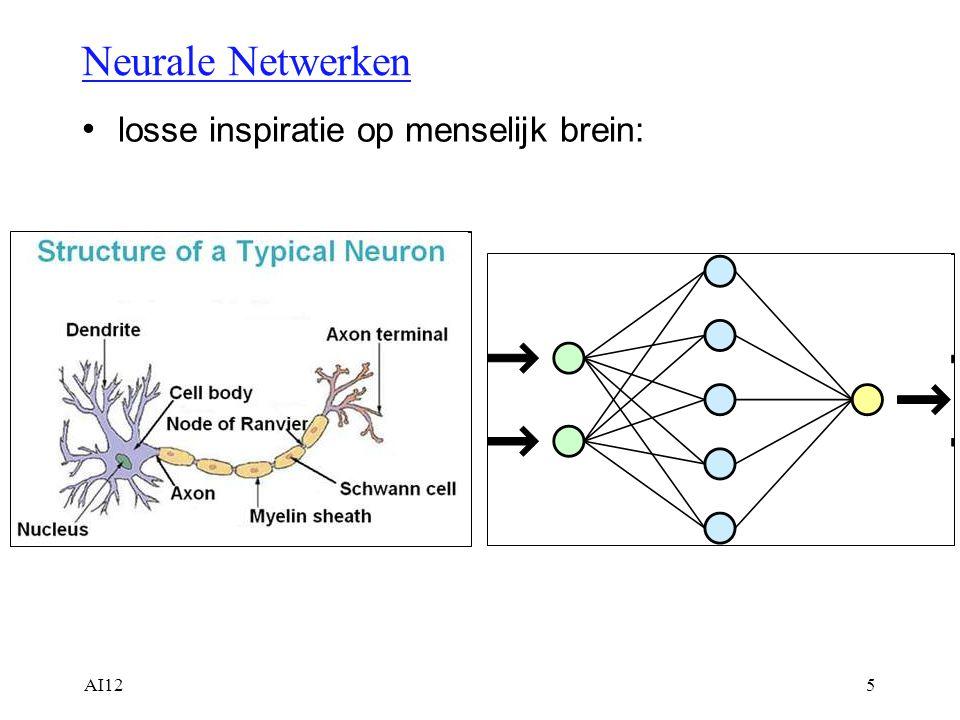 AI126 Neurale Netwerken: Achtergrond Inspiratie: menselijk brein Veel eenvoudige neuronen Veel verbindingen Parallelisme Niet symbolisch ( sub-symbolisch ) Leren, niet programmeren Menselijk brein  10 12 neuronen(  1 miljoen megabyte) 10 15 verbindingen(  1000 verbindingen/neuron)