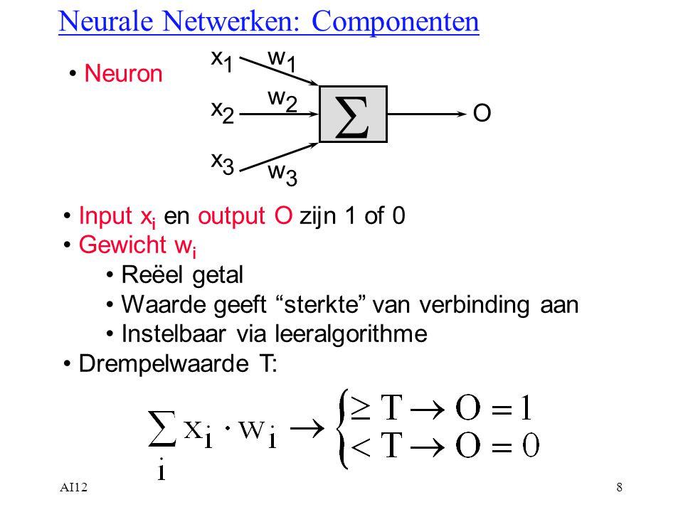 "AI128 Neurale Netwerken: Componenten Neuron  x1x1 x2x2 x3x3 w1w1 w2w2 w3w3 O Input x i en output O zijn 1 of 0 Gewicht w i Reëel getal Waarde geeft """