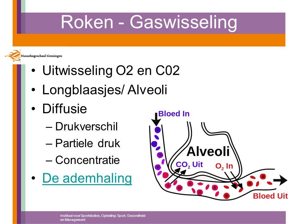 Roken - Gaswisseling Uitwisseling O2 en C02 Longblaasjes/ Alveoli Diffusie –Drukverschil –Partiele druk –Concentratie De ademhaling Instituut voor Spo
