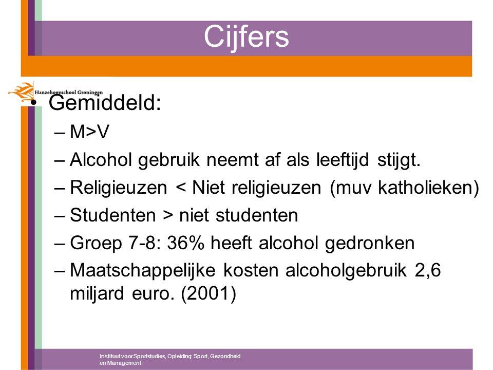 Cijfers Gemiddeld: –M>V –Alcohol gebruik neemt af als leeftijd stijgt. –Religieuzen < Niet religieuzen (muv katholieken) –Studenten > niet studenten –