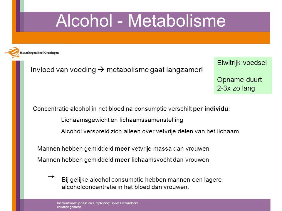 Alcohol - Metabolisme Instituut voor Sportstudies, Opleiding: Sport, Gezondheid en Management Invloed van voeding  metabolisme gaat langzamer! Concen