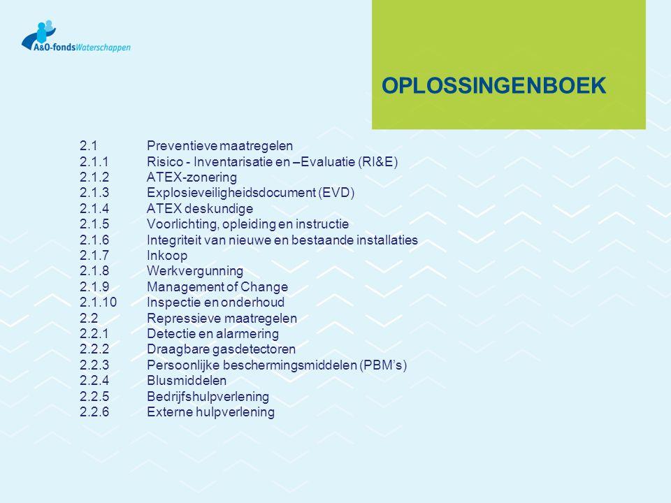 OPLOSSINGENBOEK 2.1Preventieve maatregelen 2.1.1Risico - Inventarisatie en –Evaluatie (RI&E) 2.1.2ATEX-zonering 2.1.3Explosieveiligheidsdocument (EVD)