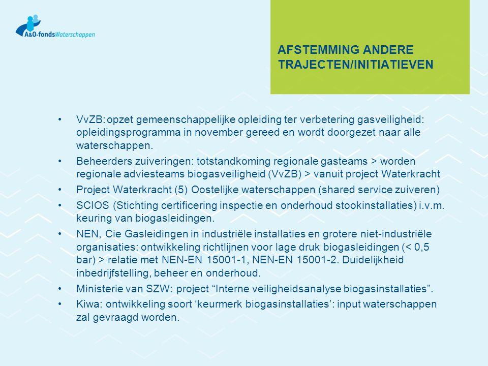 AFSTEMMING ANDERE TRAJECTEN/INITIATIEVEN VvZB:opzet gemeenschappelijke opleiding ter verbetering gasveiligheid: opleidingsprogramma in november gereed