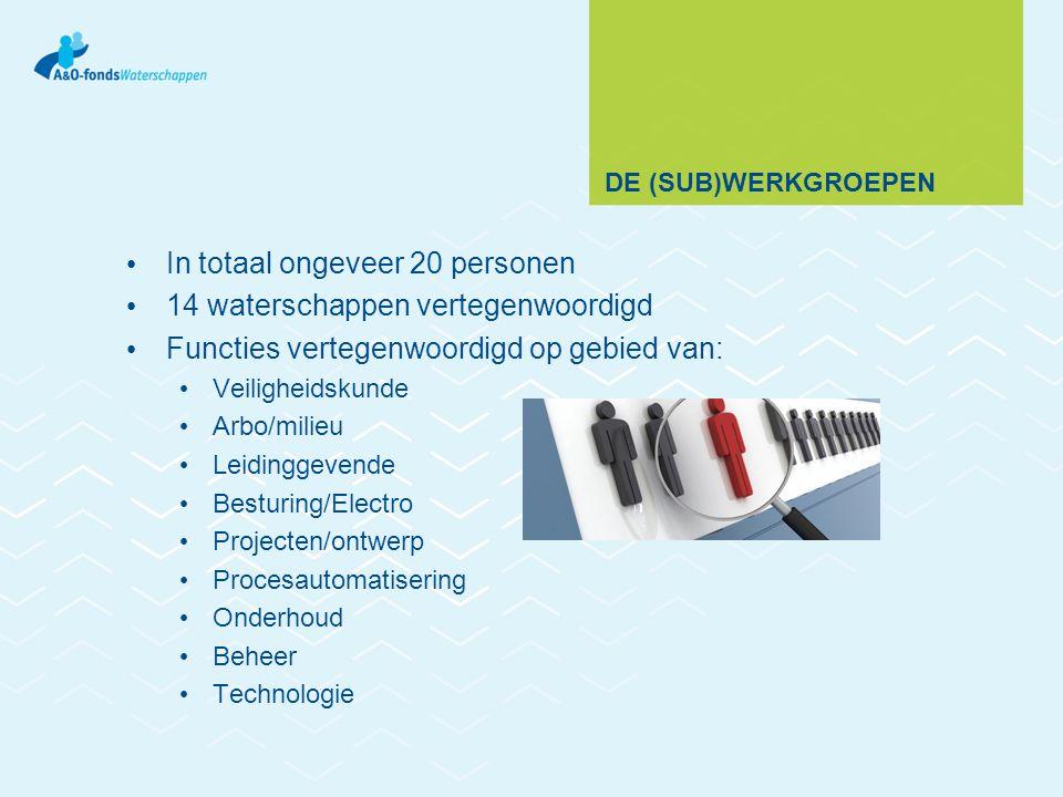 DE (SUB)WERKGROEPEN In totaal ongeveer 20 personen 14 waterschappen vertegenwoordigd Functies vertegenwoordigd op gebied van: Veiligheidskunde Arbo/mi