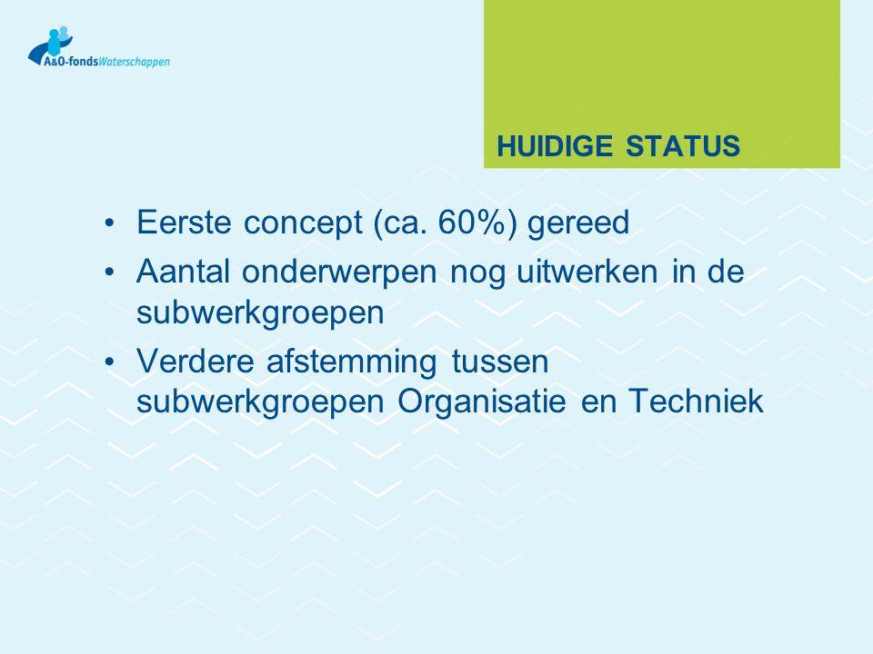 HUIDIGE STATUS Eerste concept (ca. 60%) gereed Aantal onderwerpen nog uitwerken in de subwerkgroepen Verdere afstemming tussen subwerkgroepen Organisa