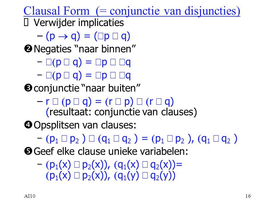 AI1016 Clausal Form (= conjunctie van disjuncties)  Verwijder implicaties –(p  q) = (  p  q)  Negaties naar binnen –  p  q) =  p   q –  p  q) =  p   q  conjunctie naar buiten –r   p  q) =  r  p)   r  q) (resultaat: conjunctie van clauses)  Opsplitsen van clauses: –  p 1  p 2 )   q 1  q 2 ) =  p 1  p 2 ),  q 1  q 2 )  Geef elke clause unieke variabelen: –  p 1 (x)  p 2 (x)),  q 1 (x)  q 2 (x))=  p 1 (x)  p 2 (x)),  q 1 (y)  q 2 (y))