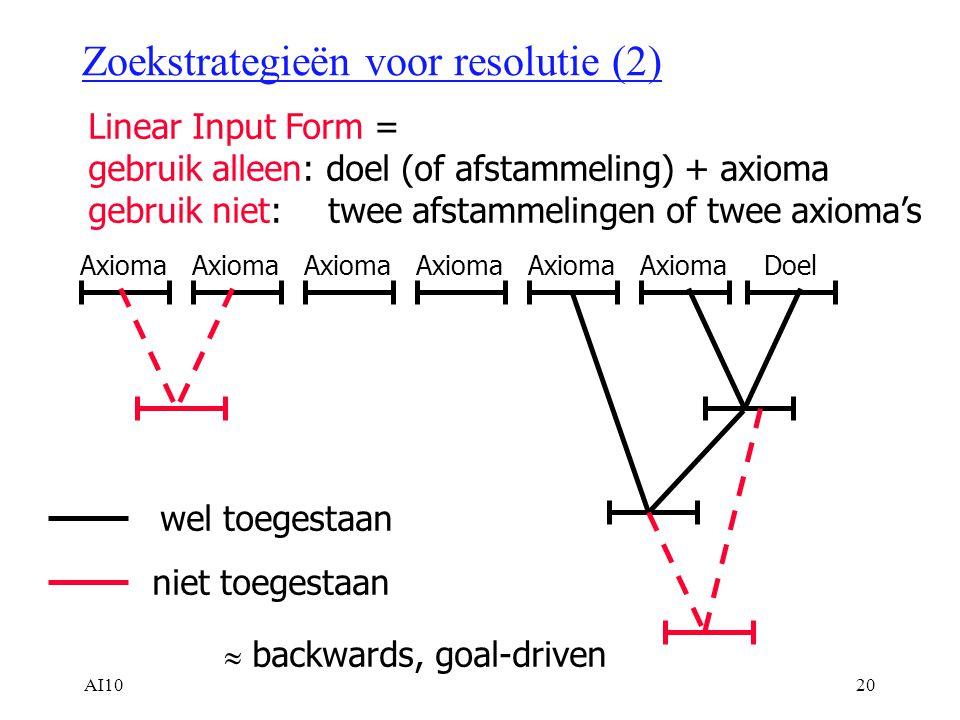 AI1020 Zoekstrategieën voor resolutie (2) Linear Input Form = gebruik alleen: doel (of afstammeling) + axioma gebruik niet:twee afstammelingen of twee axioma's Axioma Doel wel toegestaan niet toegestaan  backwards, goal-driven