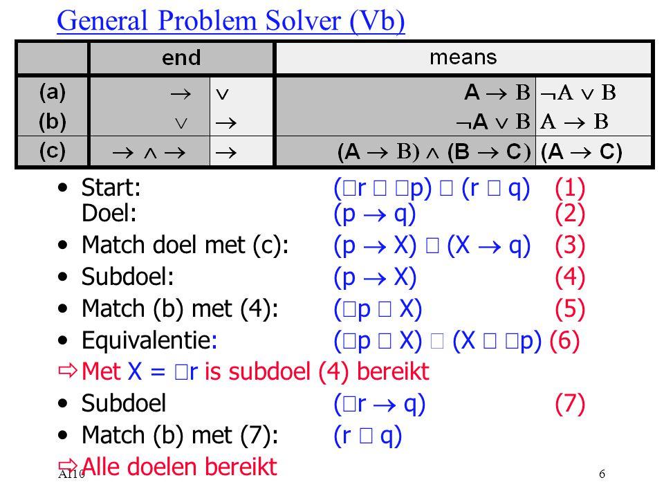 AI107 Moderne stellingenbewijzers als A  B en  A  C dan B  C Resolutie-regel Plus unificatie: (Vb) als a(X,1,U)  b(X,U) en  a(2,Y,V)  c(Y,V) dan b(X,U)  c(Y,V) met X/2,Y/1,U/V = b(2,U)  c(1,U) Unificatie=vind waarden voor zo min mogelijk variabelen zodat twee formules gelijk worden