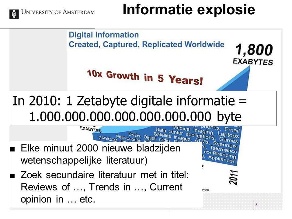 Informatie explosie 3 Elke minuut 2000 nieuwe bladzijden wetenschappelijke literatuur) Zoek secundaire literatuur met in titel: Reviews of …, Trends i