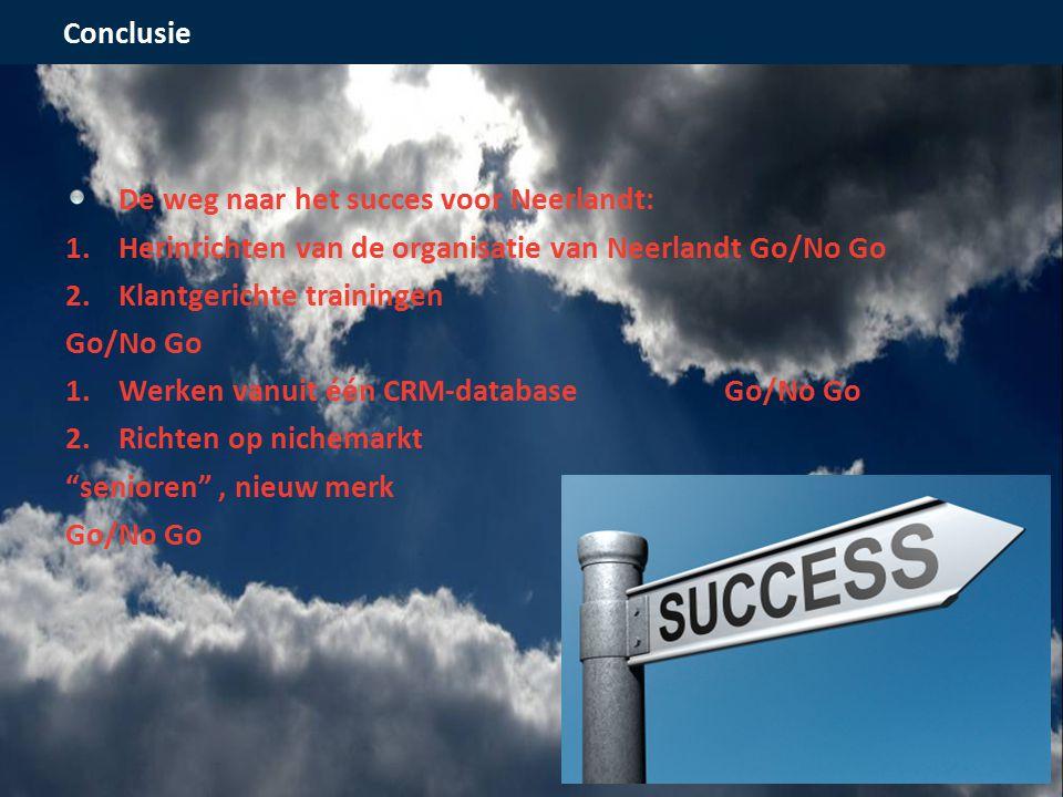 Conclusie De weg naar het succes voor Neerlandt: 1.Herinrichten van de organisatie van Neerlandt Go/No Go 2.Klantgerichte trainingen Go/No Go 1.Werken vanuit één CRM-databaseGo/No Go 2.Richten op nichemarkt senioren , nieuw merk Go/No Go
