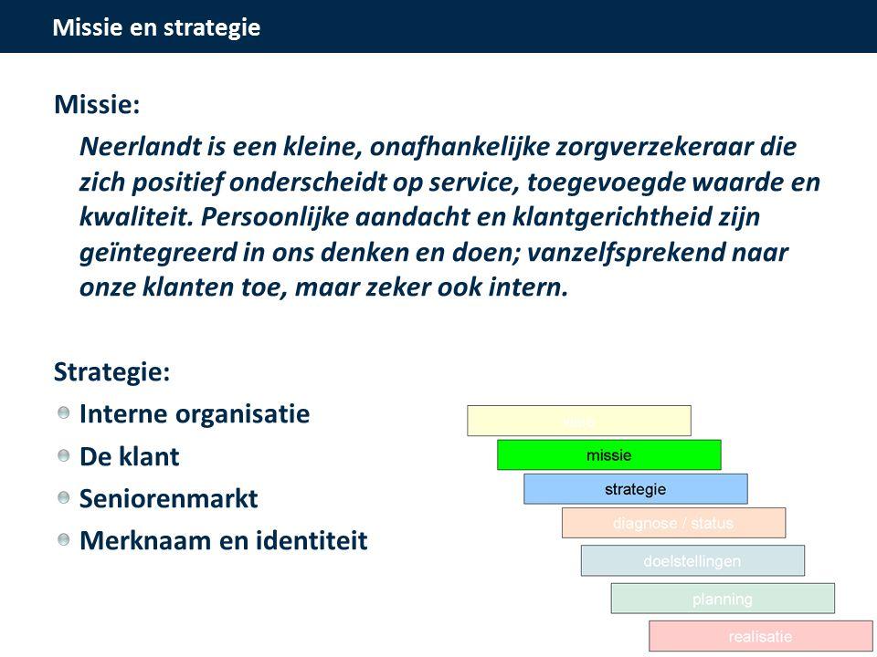 Missie en strategie Missie: Neerlandt is een kleine, onafhankelijke zorgverzekeraar die zich positief onderscheidt op service, toegevoegde waarde en kwaliteit.