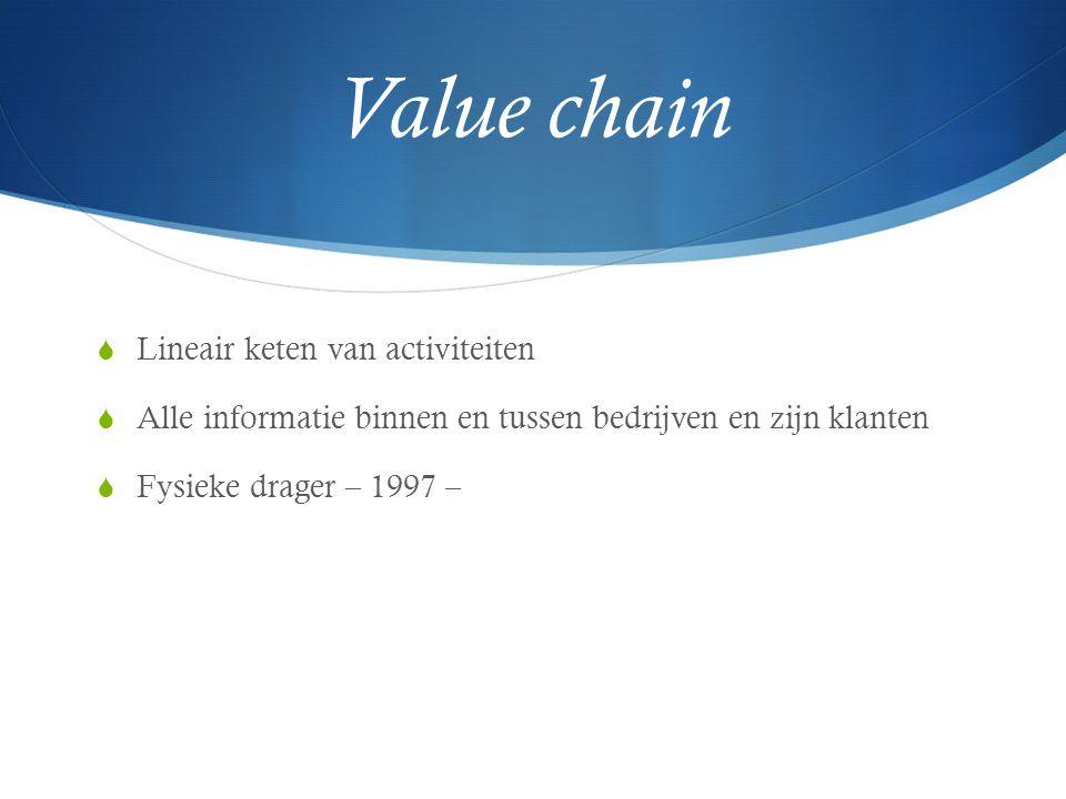 Value chain  Lineair keten van activiteiten  Alle informatie binnen en tussen bedrijven en zijn klanten  Fysieke drager – 1997 –