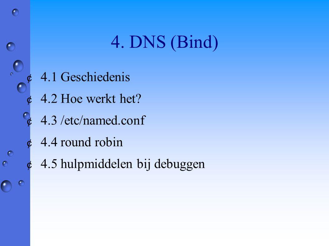 4. DNS (Bind) ¢ 4.1 Geschiedenis ¢ 4.2 Hoe werkt het? ¢ 4.3 /etc/named.conf ¢ 4.4 round robin ¢ 4.5 hulpmiddelen bij debuggen