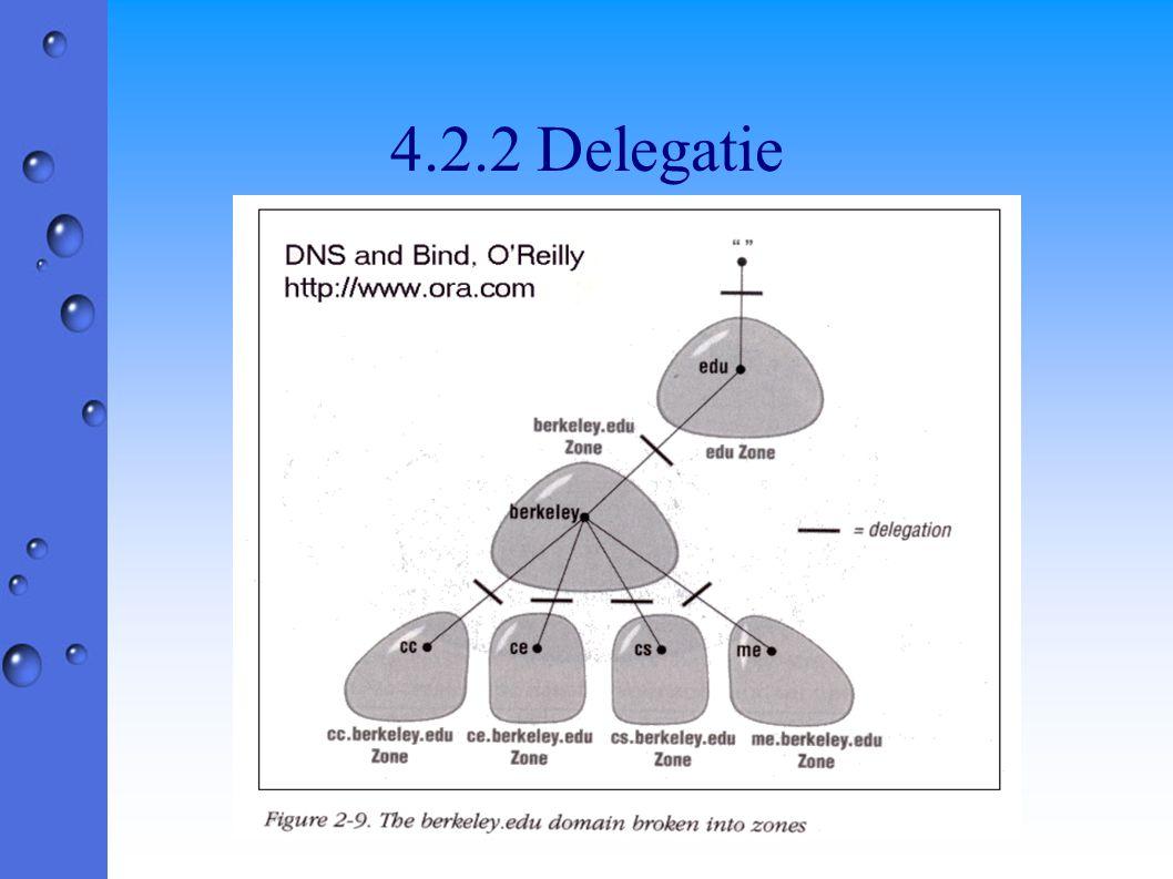 4.2.2 Delegatie