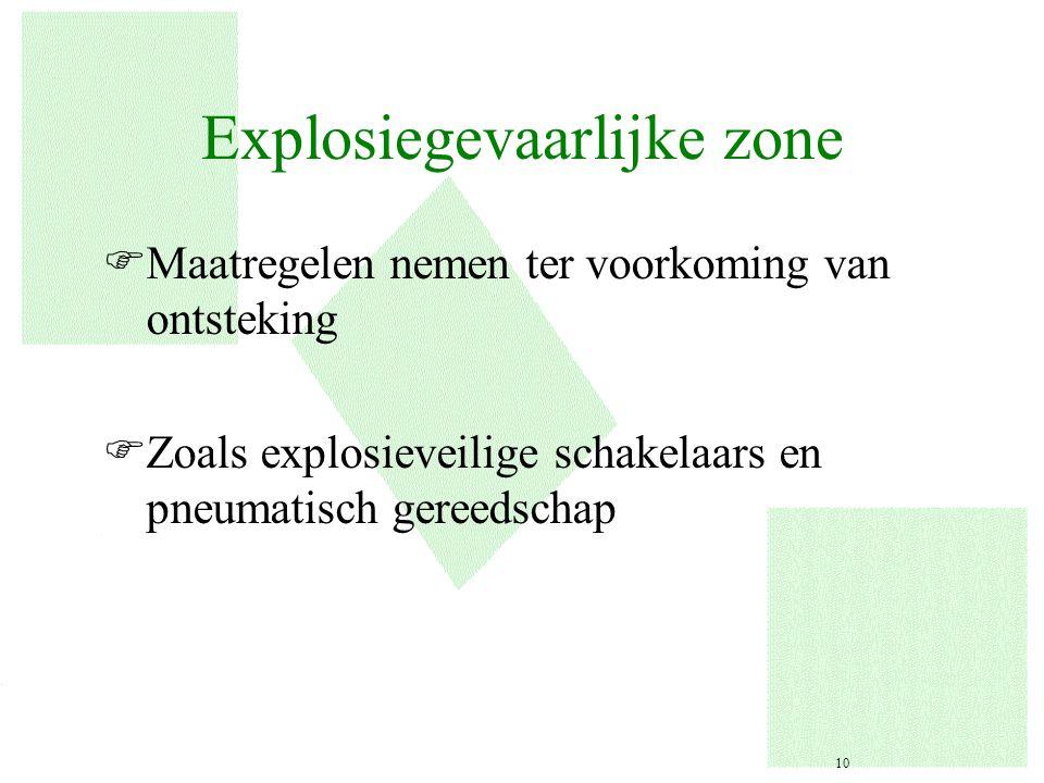 Explosiegevaarlijke zone FMaatregelen nemen ter voorkoming van ontsteking FZoals explosieveilige schakelaars en pneumatisch gereedschap 10