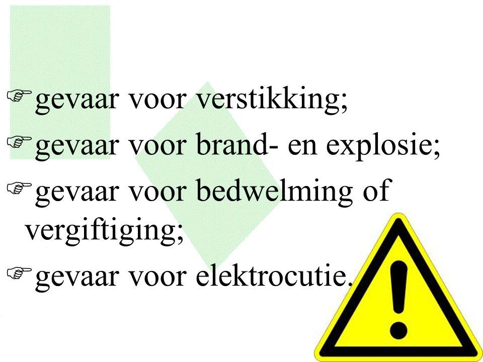 Fgevaar voor verstikking; Fgevaar voor brand- en explosie; Fgevaar voor bedwelming of vergiftiging; Fgevaar voor elektrocutie. 16