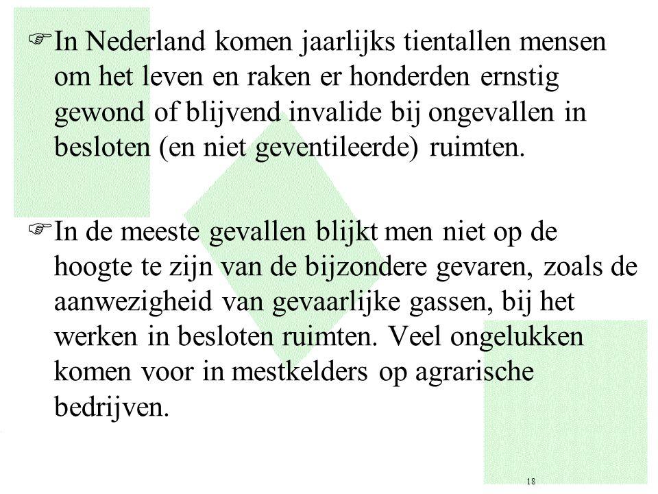 FIn Nederland komen jaarlijks tientallen mensen om het leven en raken er honderden ernstig gewond of blijvend invalide bij ongevallen in besloten (en