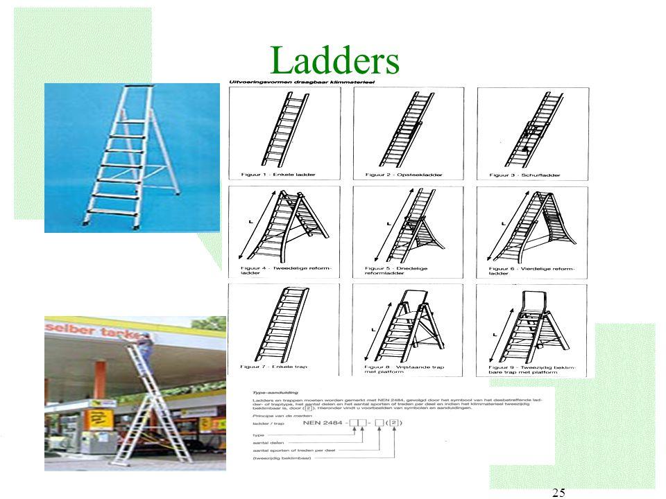 25 Ladders