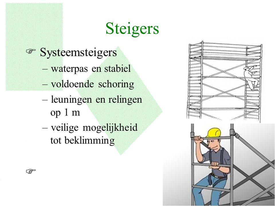 27 Steigers F Systeemsteigers –waterpas en stabiel –voldoende schoring –leuningen en relingen op 1 m –veilige mogelijkheid tot beklimming F