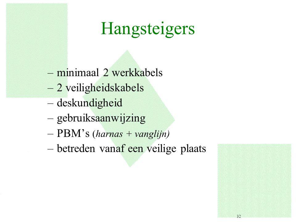Hangsteigers –minimaal 2 werkkabels –2 veiligheidskabels –deskundigheid –gebruiksaanwijzing –PBM's (harnas + vanglijn) –betreden vanaf een veilige pla