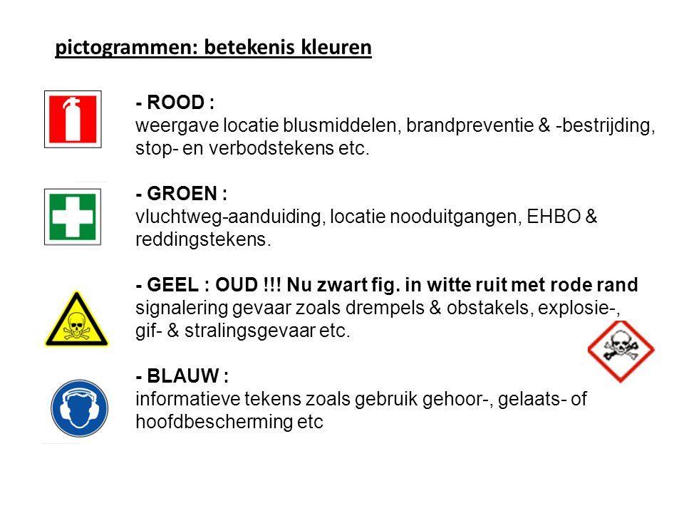 pictogrammen: betekenis kleuren - ROOD : weergave locatie blusmiddelen, brandpreventie & -bestrijding, stop- en verbodstekens etc. - GROEN : vluchtweg
