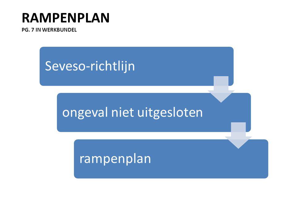 RAMPENPLAN PG. 7 IN WERKBUNDEL Seveso-richtlijnongeval niet uitgeslotenrampenplan