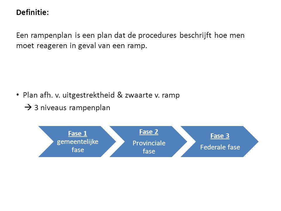 Definitie: Een rampenplan is een plan dat de procedures beschrijft hoe men moet reageren in geval van een ramp. Plan afh. v. uitgestrektheid & zwaarte